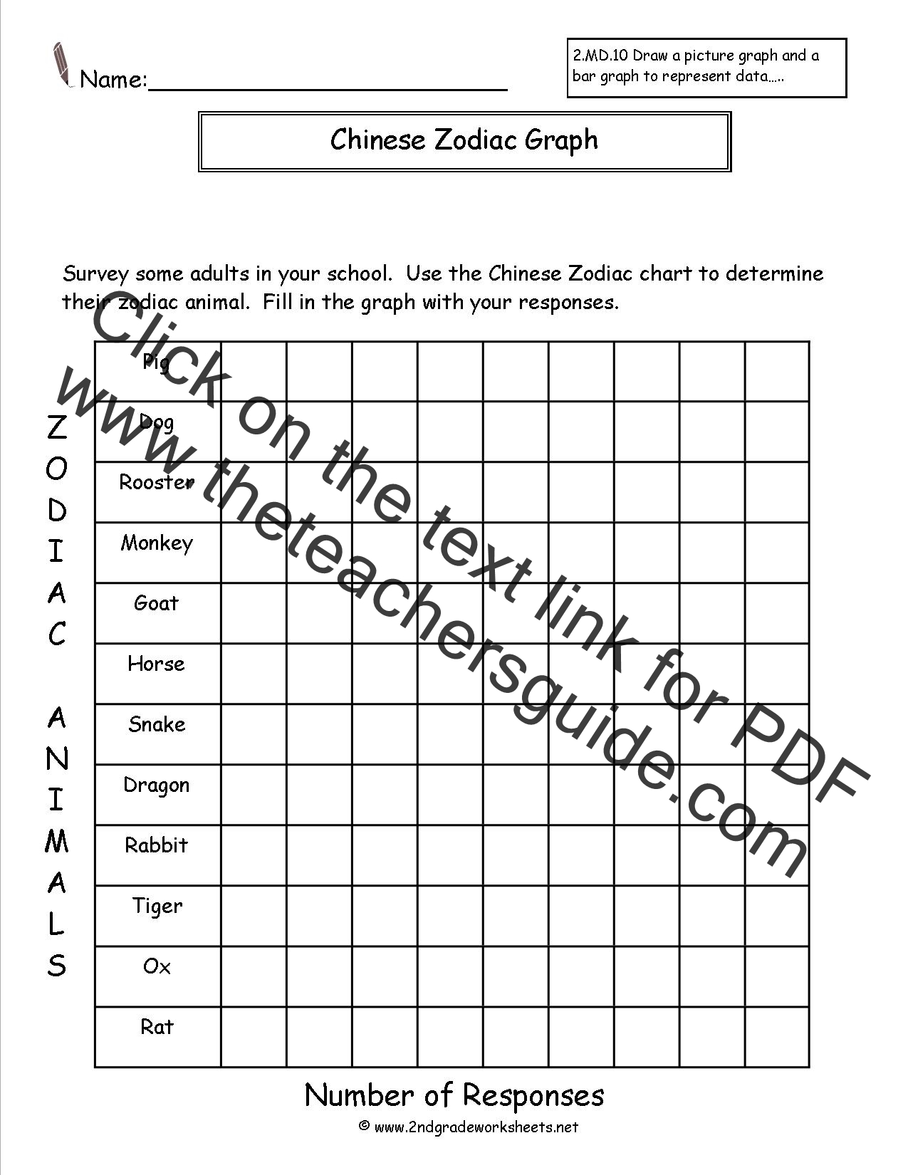 ccss 2.md.10 worksheets, represent and interpret data worksheets