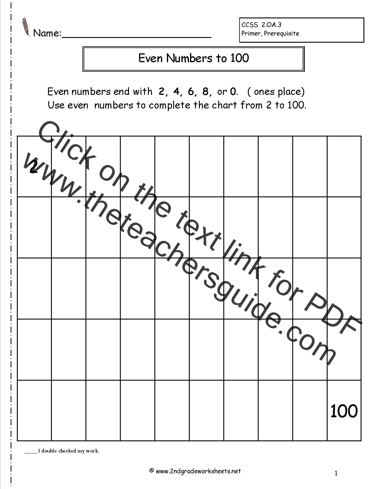 Even and Odd Numbers Worksheets – Even and Odd Functions Worksheet