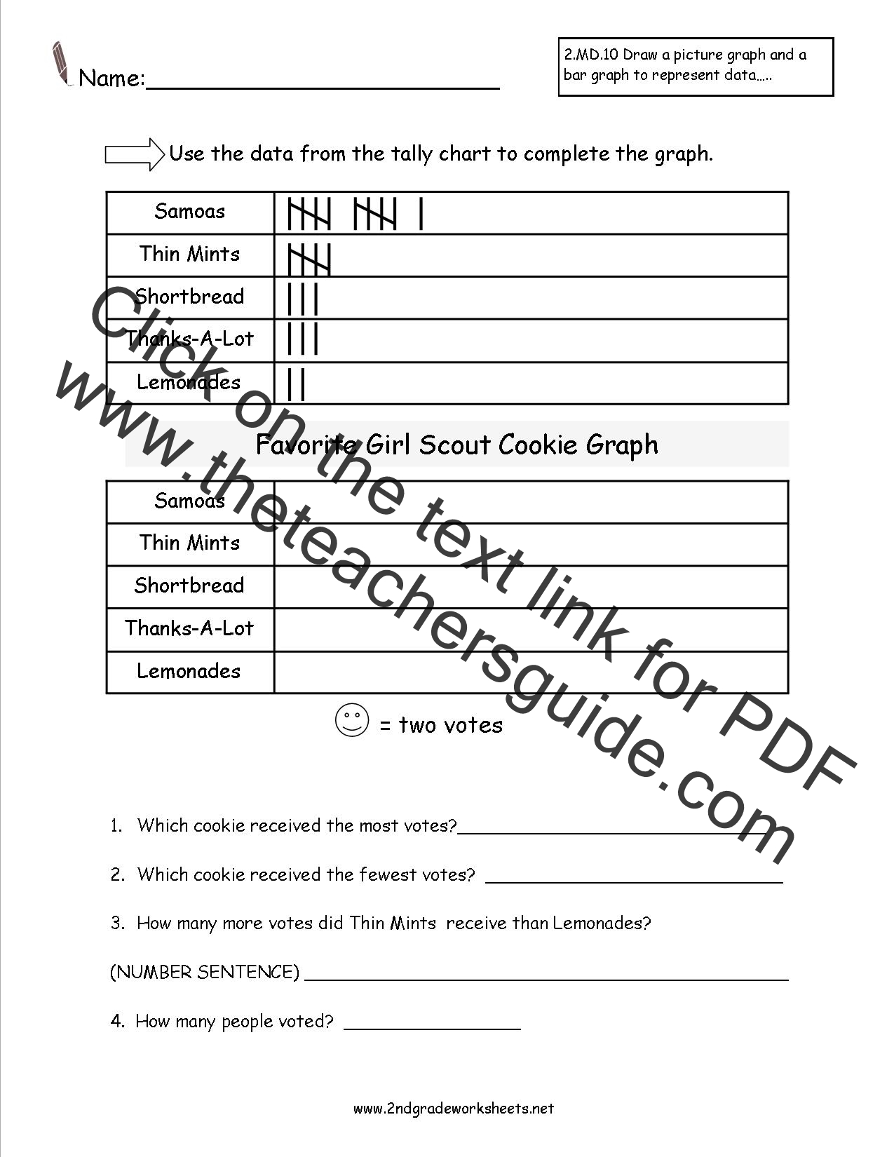 Second grade reading and creating pictograph worksheets favorite girl scout cookie pictograph robcynllc Images