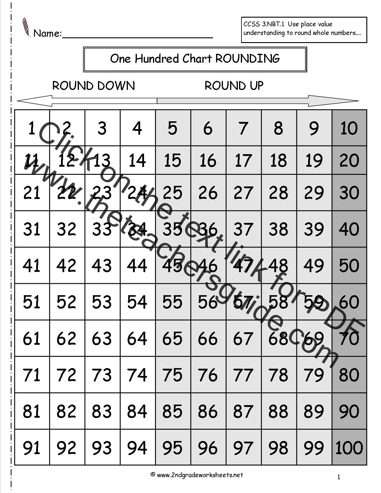 Rounding whole numbers worksheets one hundred rounding chart worksheet nvjuhfo Gallery