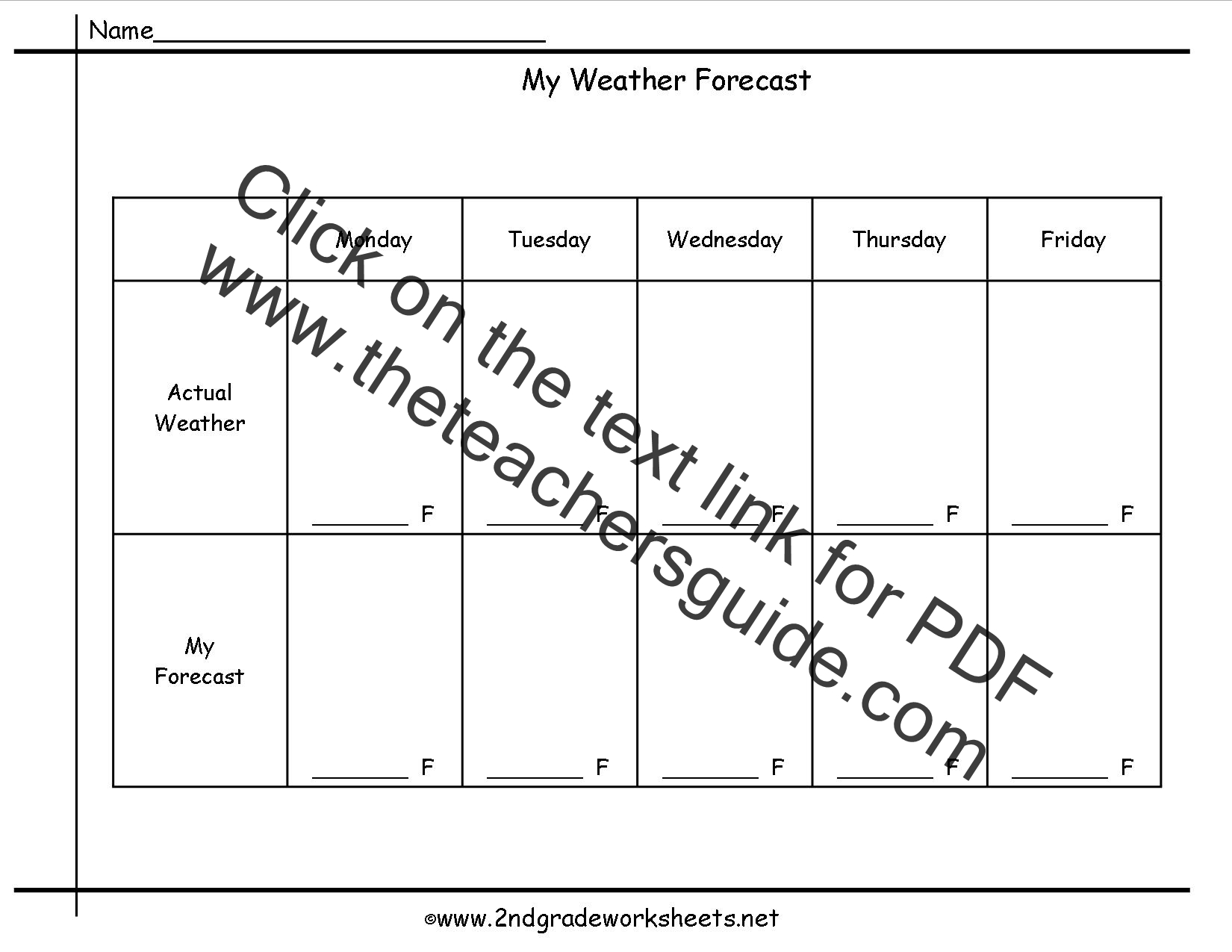 Ndgradeworksheets - Weather forecast printable