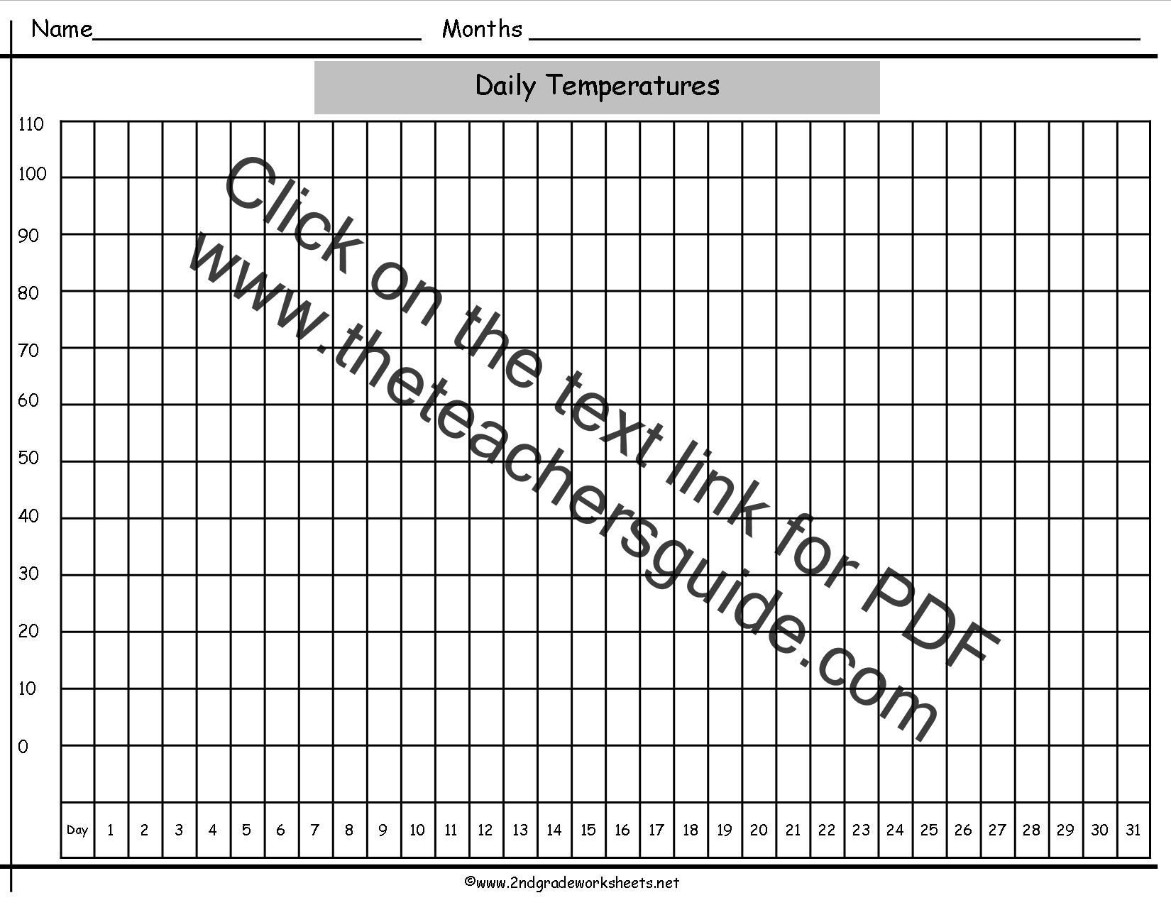 Dailytempsgraph on bar graph worksheet printable