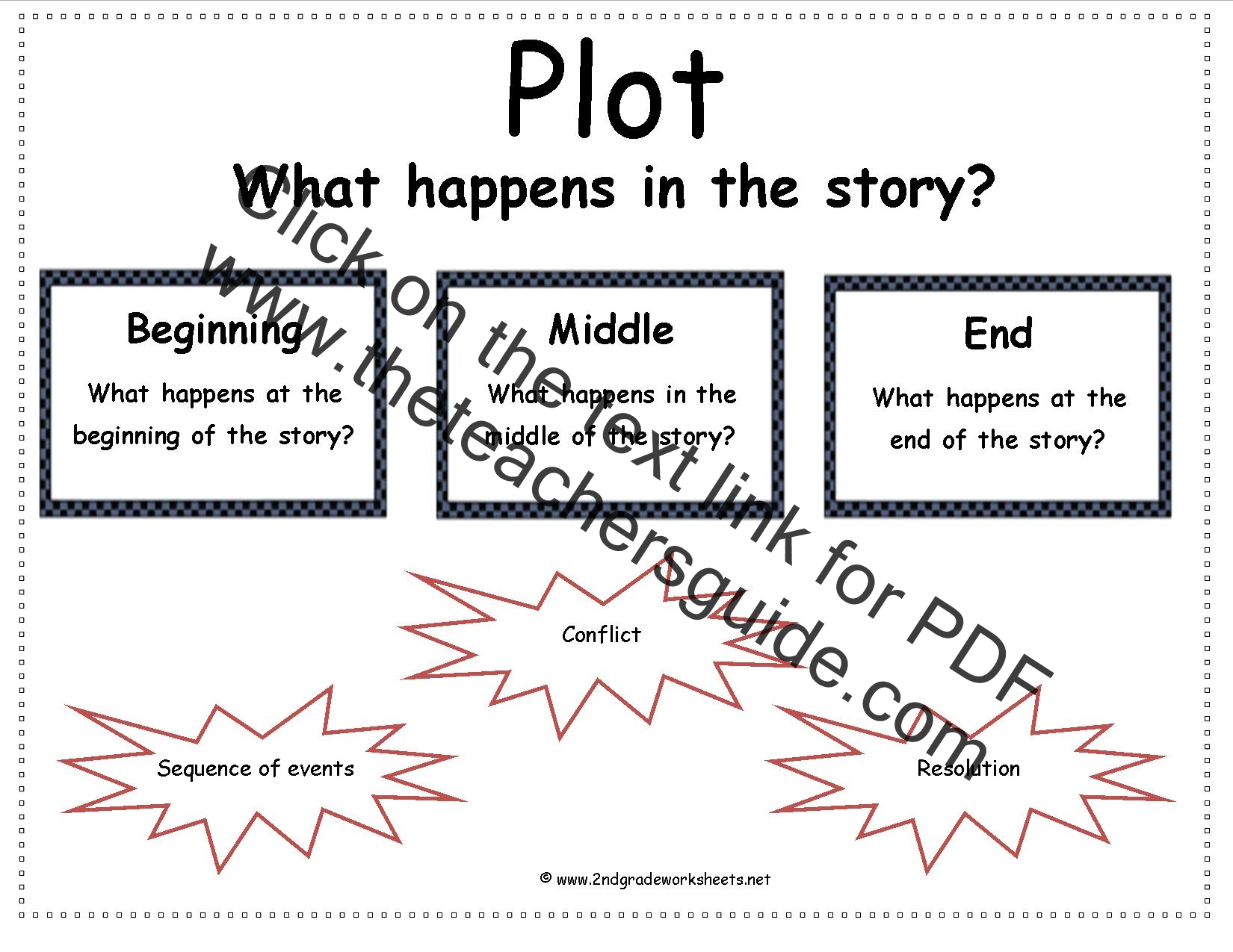 Worksheets Story Elements Worksheets second grade story element reference cards plot card